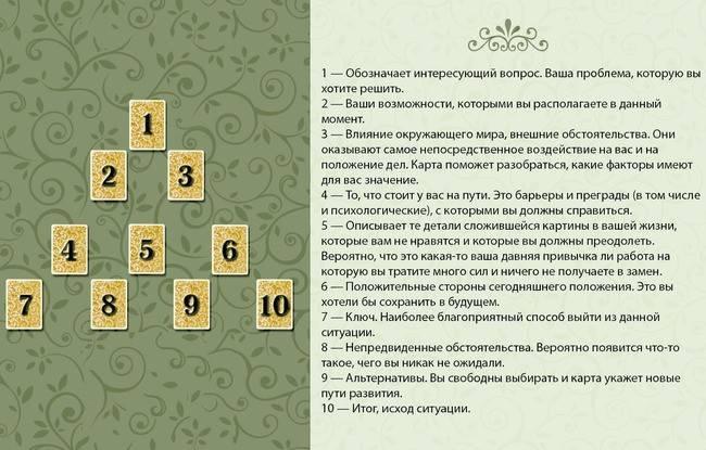 Гадание на картах таро на ситуацию - онлайн расклад на вопрос или событие - http://predskazanie-online.info