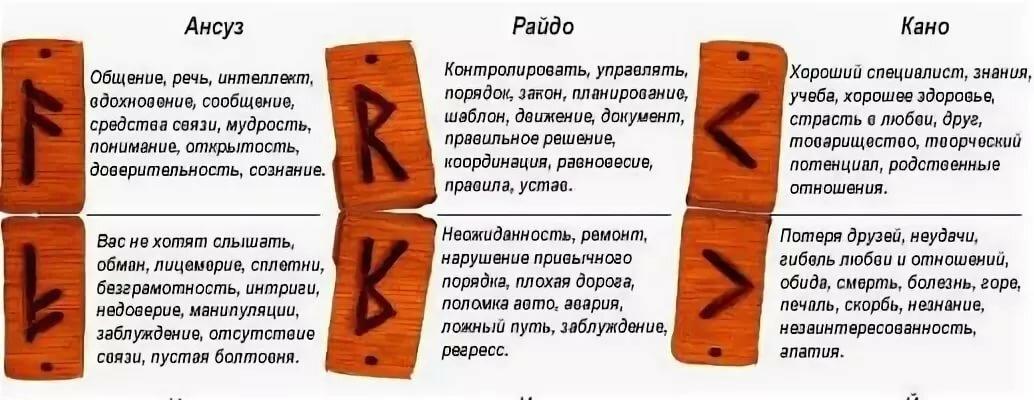 Руна перто (perth, perdhro)