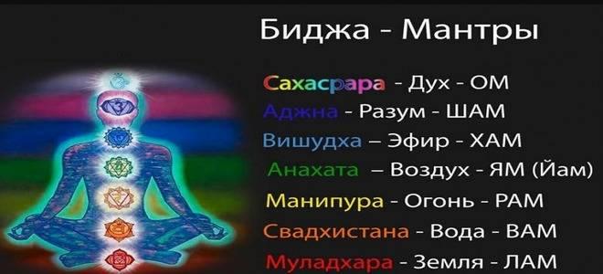 Мантры для чакр - биджа: активация и развитие звуками – yogaveda.ru
