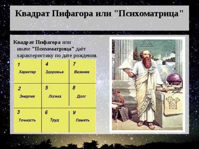 Психоматрица: усовершенствованный квадрат Пифагора