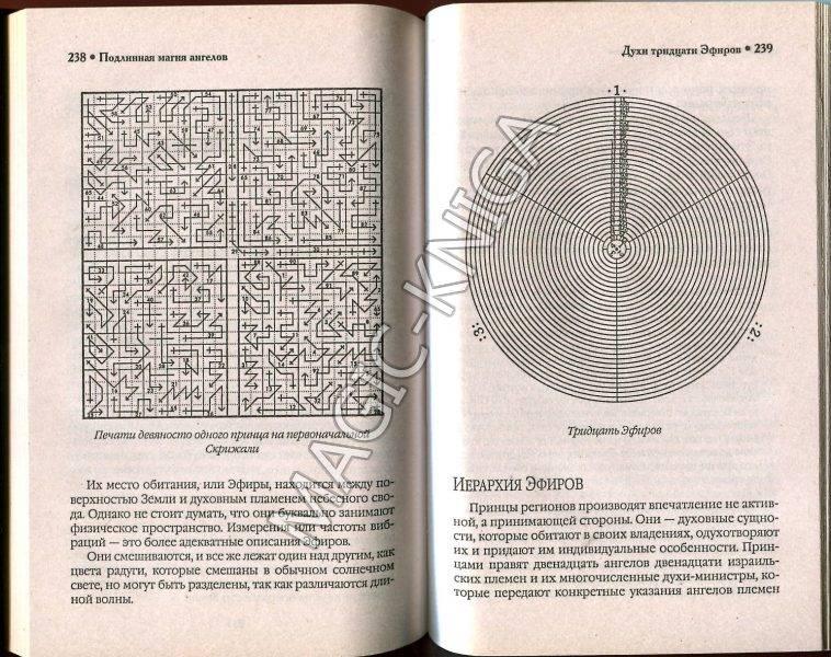 Енохианская магия — тайны религиозного оккультизма (5 фото)