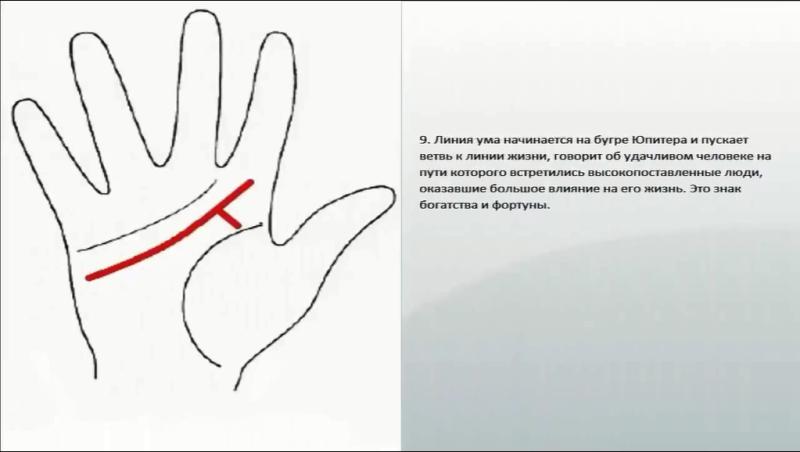 Остров и ромб на линии ума: значение символов | узнай свою судьбу