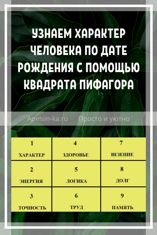 Число даты рождения 6: основные черты характера