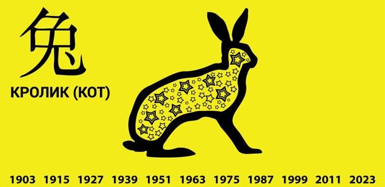 Рак-кот (кролик) характеристика знака