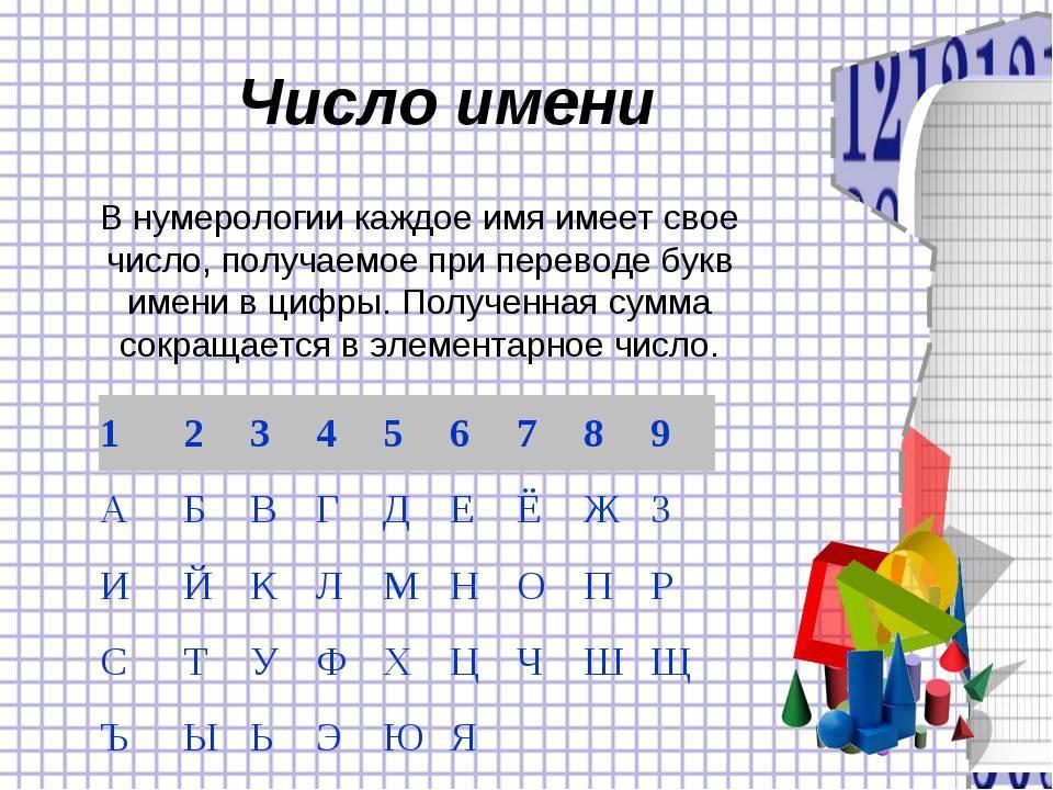 Число Вашего имени в нумерологии