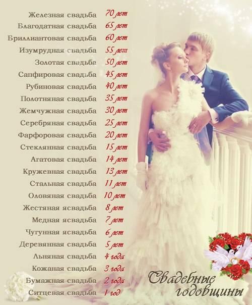 Свадьба по месяцам: приметы — хорошие, плохие, приметы астрологов, народные приметы, церковный календарь