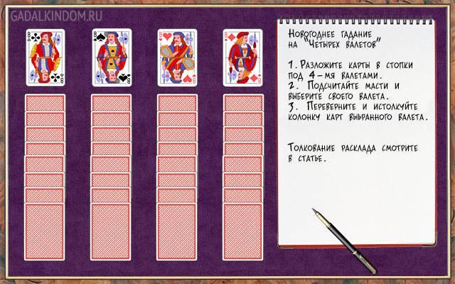 Способы гадания на игральных картах для начинающих