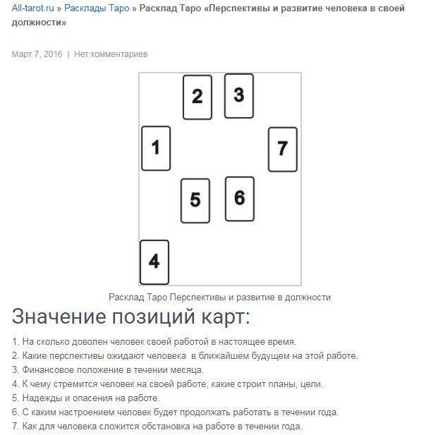 Большого расклада ленорман: техника, схема, значения и толкование карт