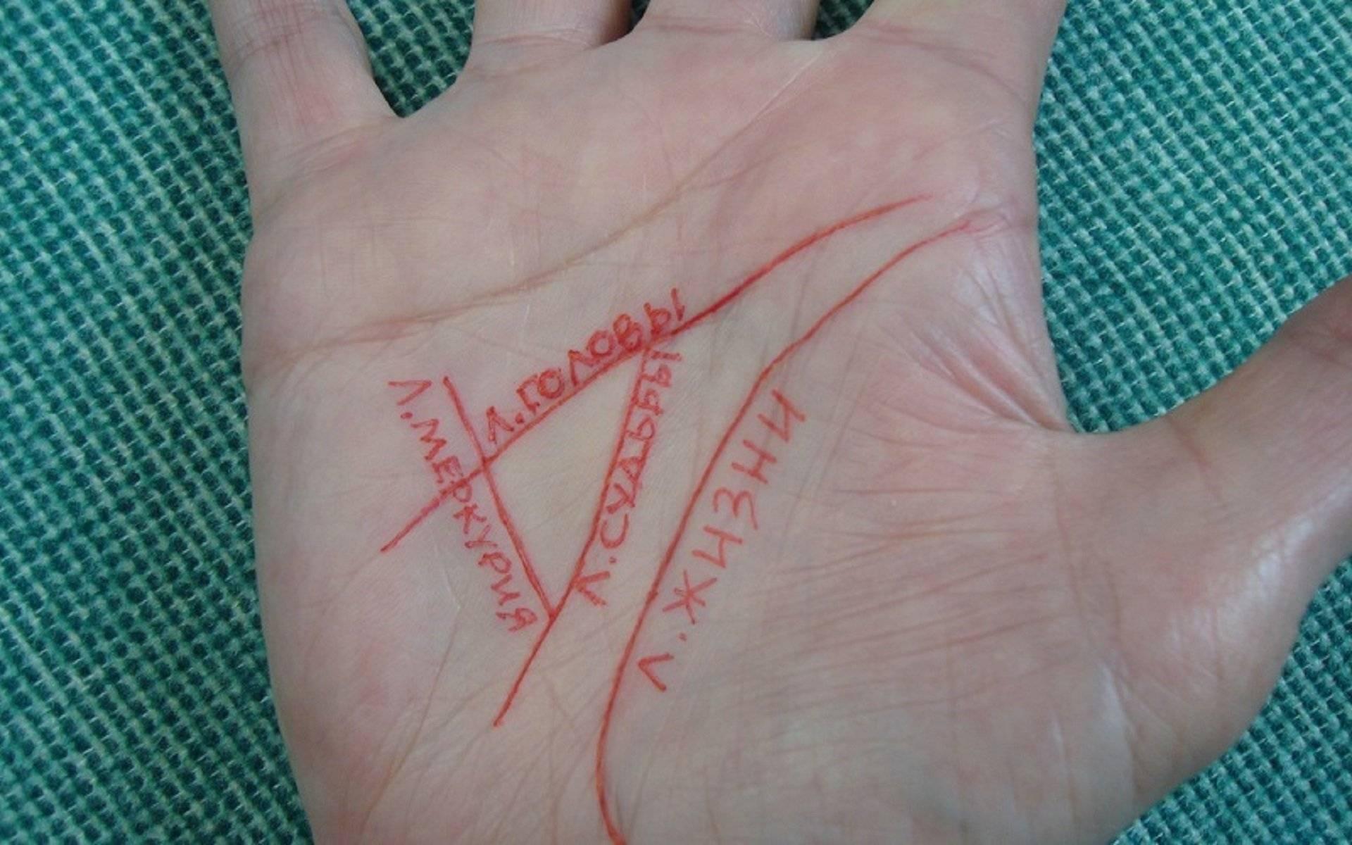 Денежный треугольник на ладони – ваша удача в ваших руках!