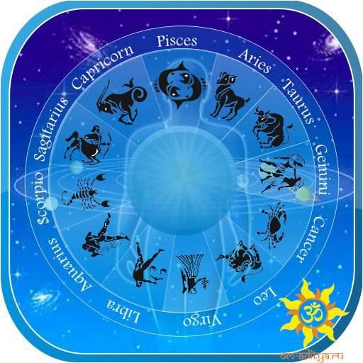 Зависимость способностей от знака Зодиака
