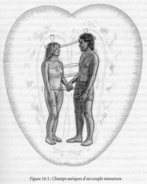 ?егильет: сексуальная привязка или действенный приворот на любовь и верность мужчины