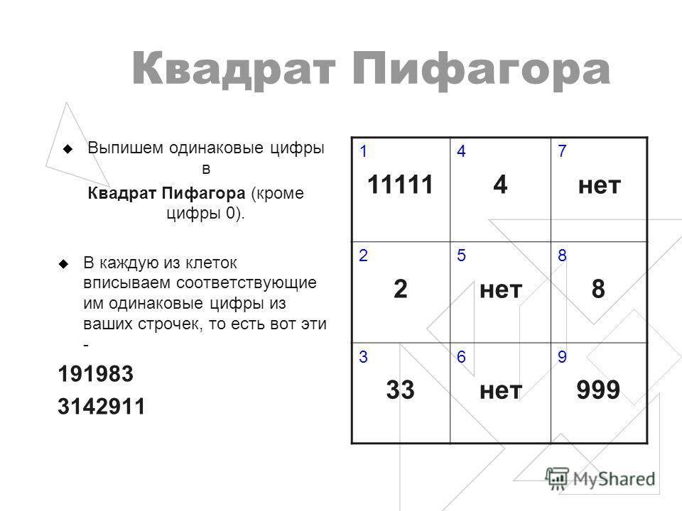 Значение цифр в ячейках квадрата пифагора. часть 1 | galina2268.ru