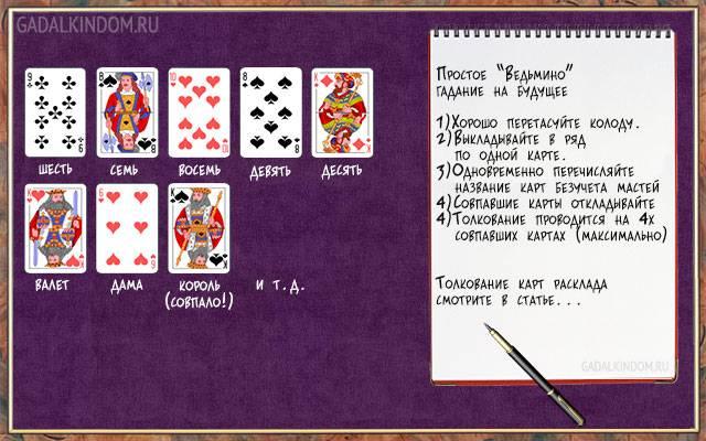 Толкование значения игральных карт при гадании (колода 36 шт)