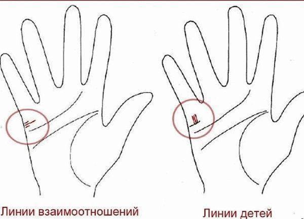 Линия брака на рукезначение где находится на ладони как хироманты гадают для женщины по руке