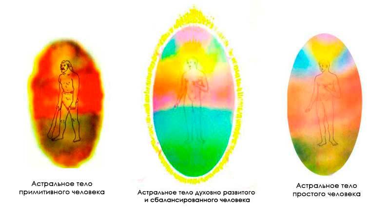 Астральное тело человека — как развить и очистить. очищение астрального тела