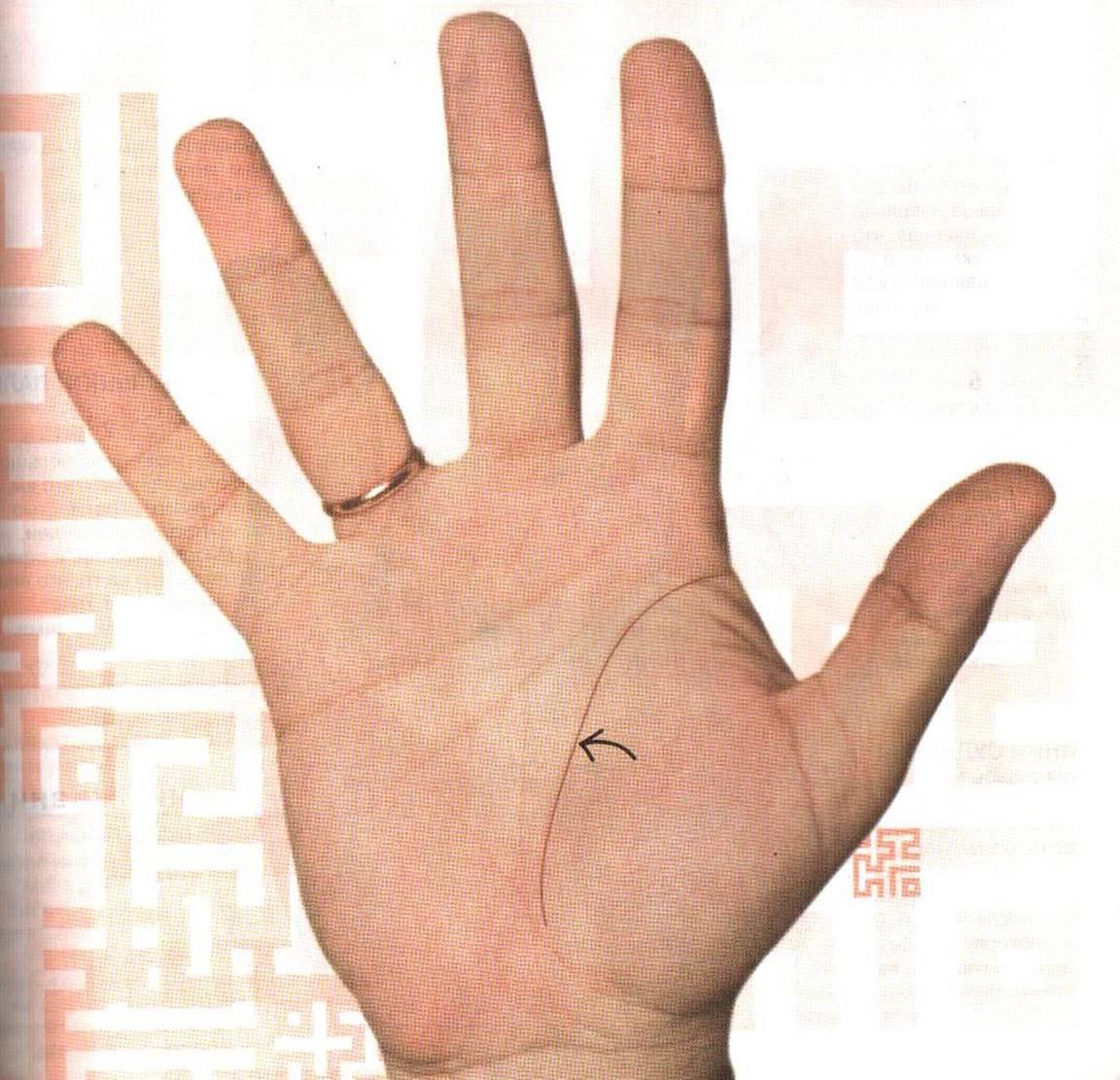 Руки известных людей, хиромантия, особые знаки