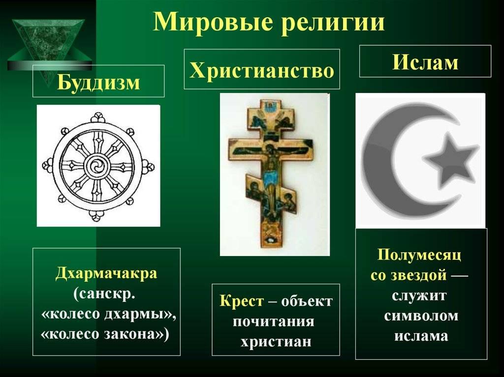 Реинкарнация в исламе, христианстве и других религиях мира | магия любви