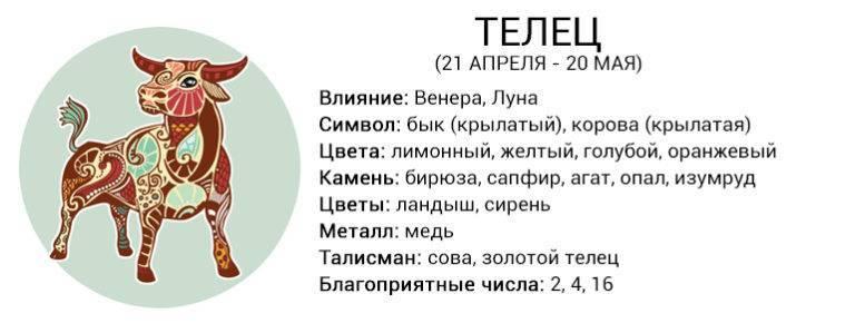 День рождения 25 май знак зодиака