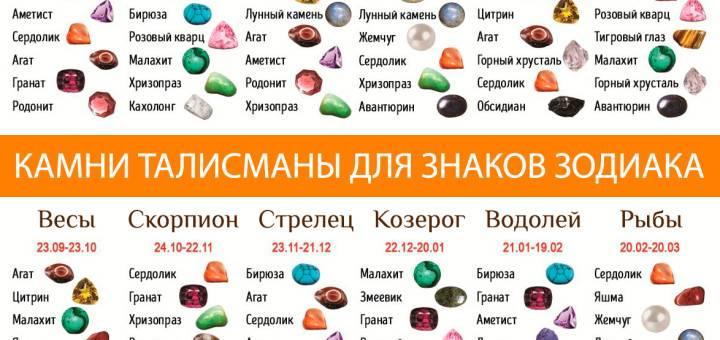 Камни знака зодиака овен