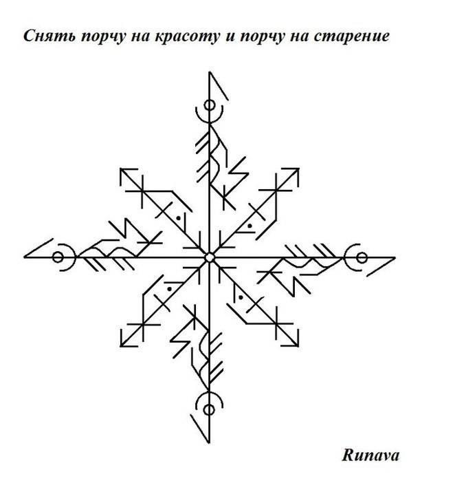 Диагностика става рунами, картами таро и маятником