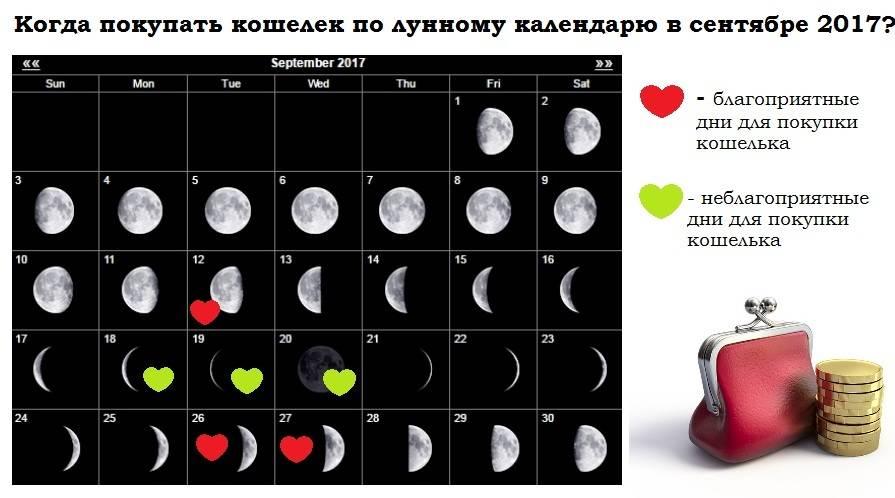 Сейчас 18 лунный день с убывающей луной в овне