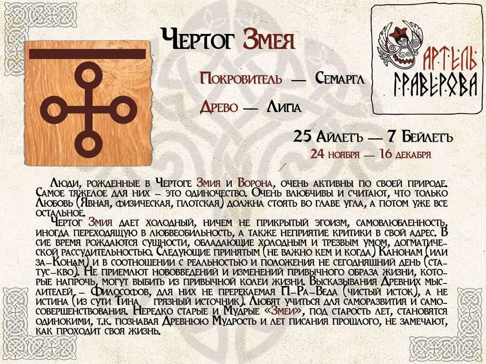 Славянские чертоги по дате рождения. славянские обереги по дате рождения.