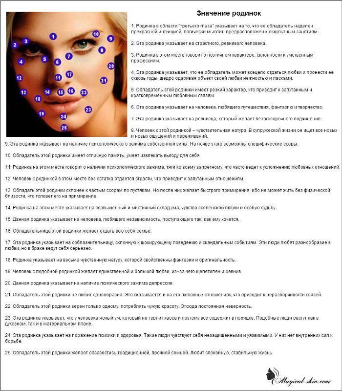 Родимое пятно на теле: виды и причины возникновения, диагностика и значение больших пятнышек, осложнения