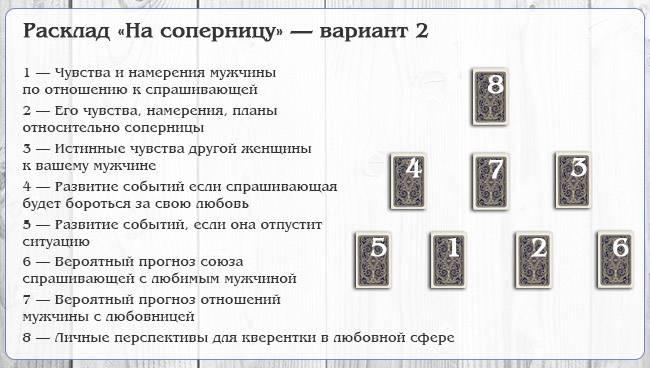 "Определение жив или мертв по таро. схема расклада ""жив или мёртв"" на картах таро и ленорман"
