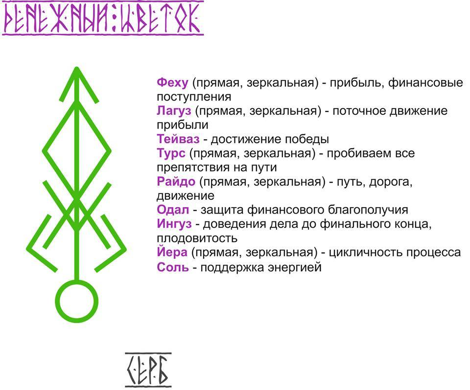 Славянские руны для привлечения денег - как начать процесс обогащения?