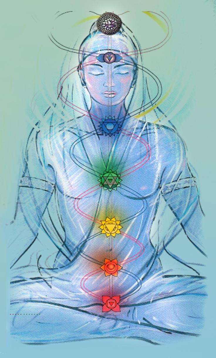 Сердечная чакра: как открыть в себе любовь, разблокировка чакры