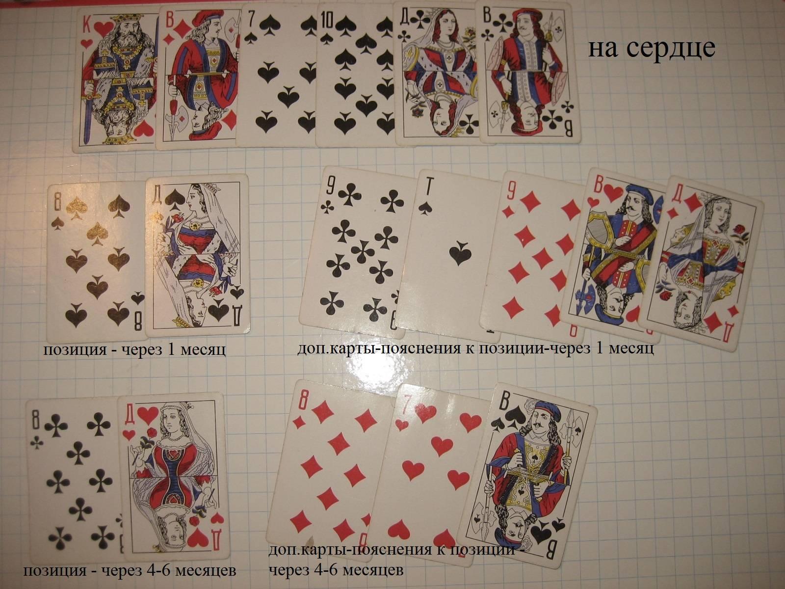 гадание на чувство любимого на 36 картах