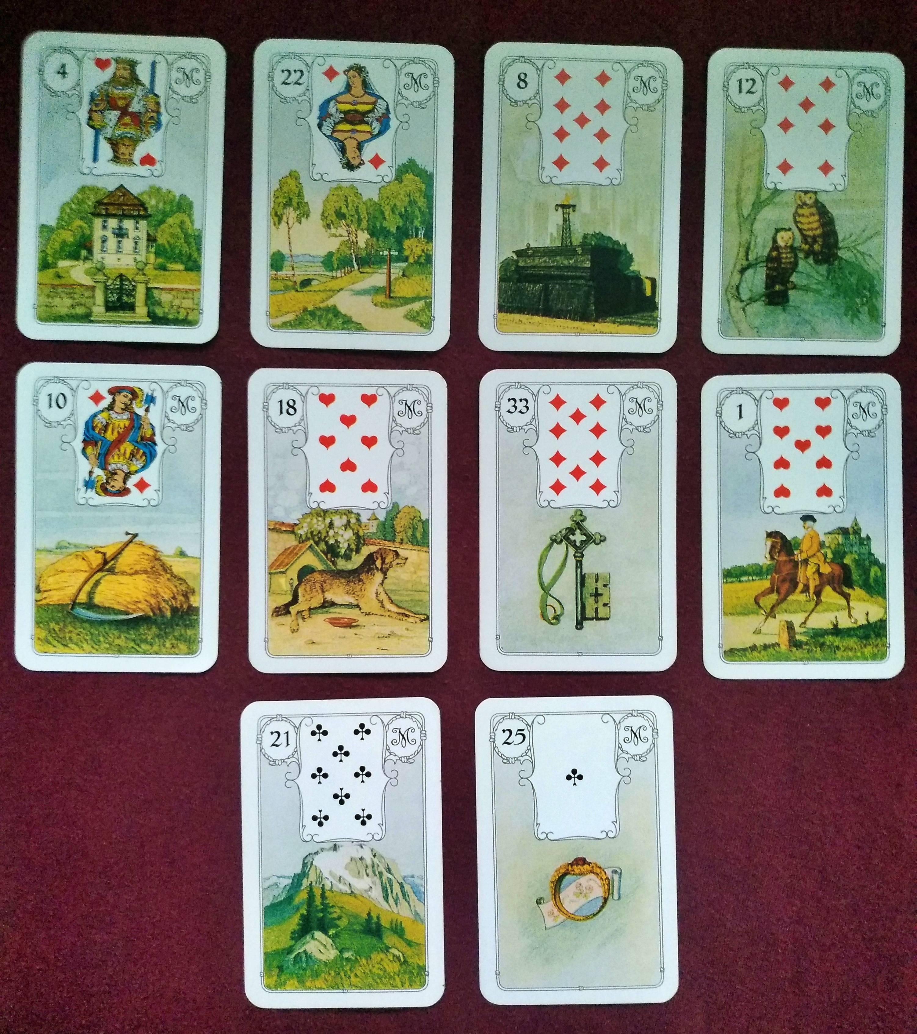 Расклад ленорман на 4 карты