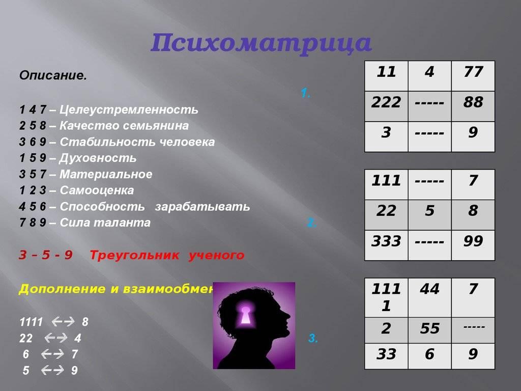 Число фи: значение золотого сечения
