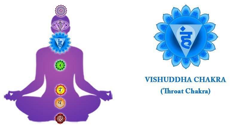 Вишудха чакра: о вишудхе и духовных учителях