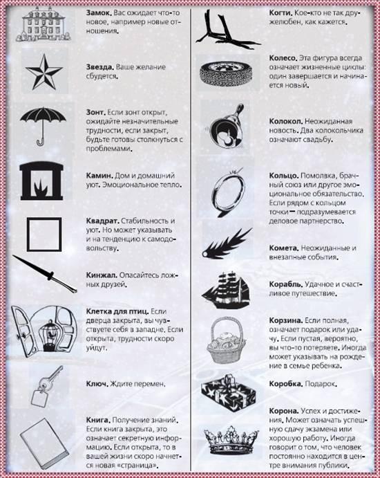 Гадание на воске и воде: толкование фигур, букв, цифр и знаков
