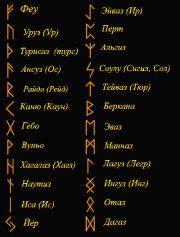 Руны гадать на ситуацию. древнее гадание на рунах на ситуацию, подаренное языческими богами