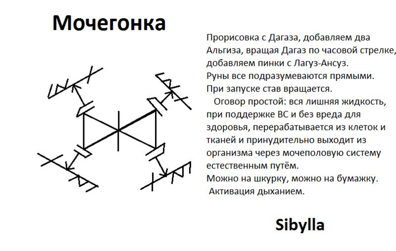 Руническая формула ледяной щит, особенности става, активация и оговор