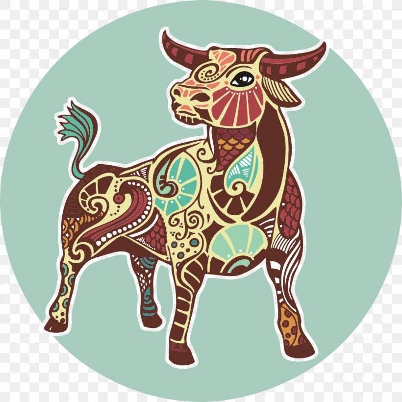 Дата рождения 21.04.2041 (21 апреля 2041): гороскоп, знак зодиака, характер и квадрат пифагора