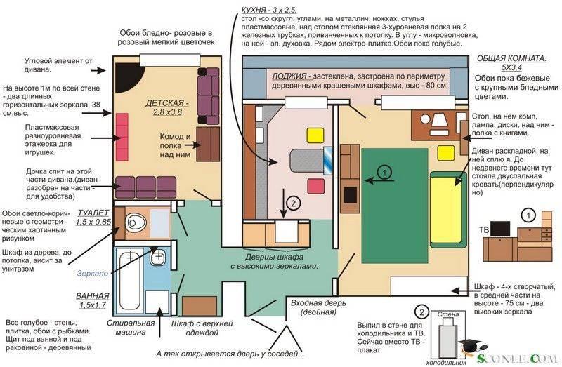 8 советов, как правильно расставить мебель по фэн-шуй – дом – домашний