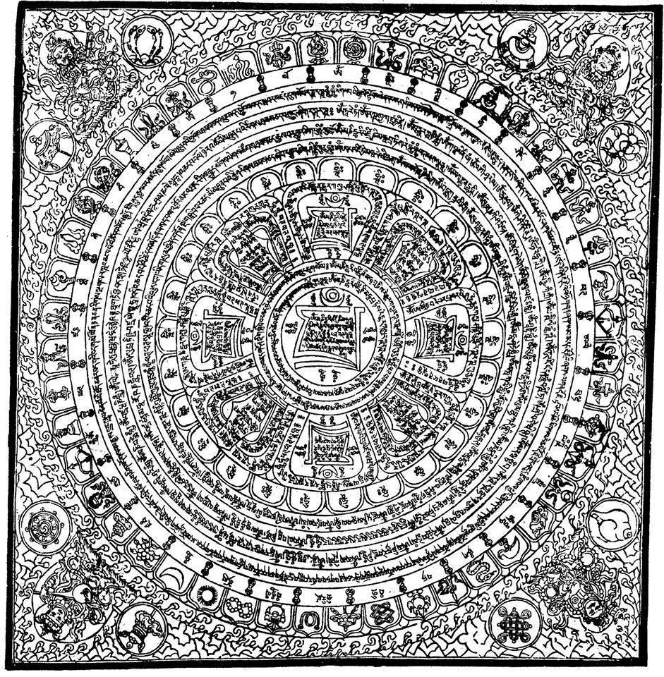 Мантра будды медицины: сила мантры, тексты и правила чтения