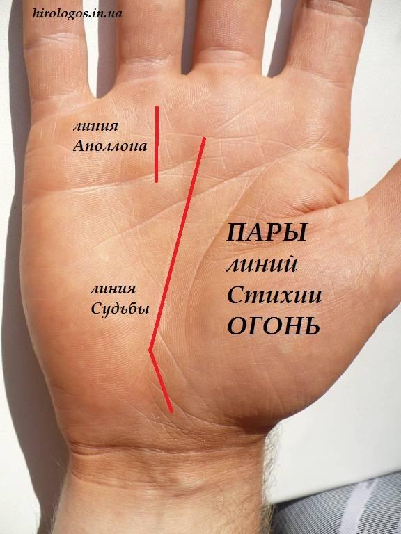 Холм солнца на руке: знаки, хиромантия, звезда