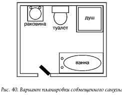 Фэн-шуй ванной (продолжение). напольное покрытие и мебель в ванной по фен-шуй — фен шуй