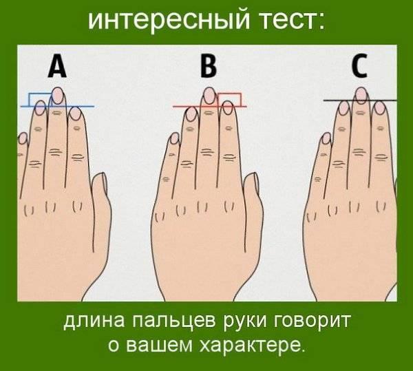 Амулет рука фатимы (хамса) - история, значение для мужчин, женщин и детей