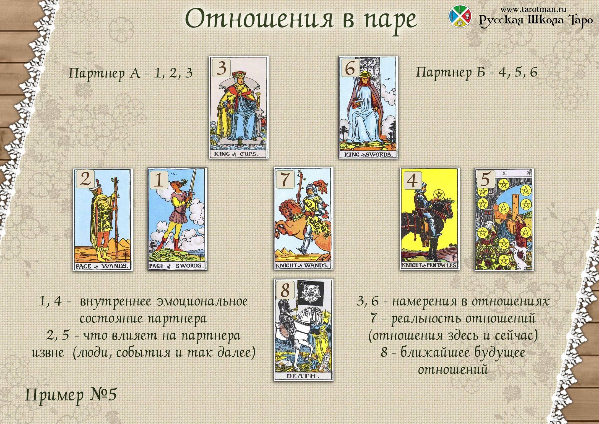 Королева мечей таро тота: значение и толкование карты