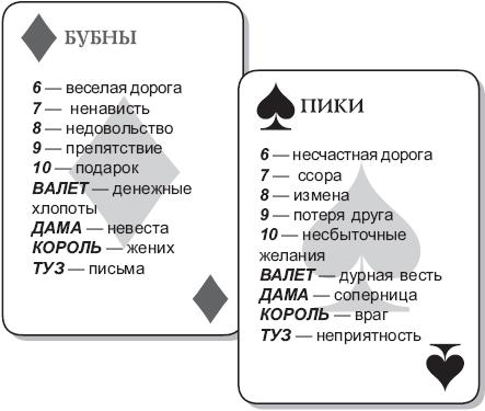 Как правильно и точно гадать на картах таро: простые расклады