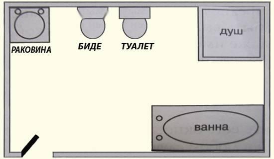 Дачный туалет по фэн-шуй… | фен-шуй | багира гуру