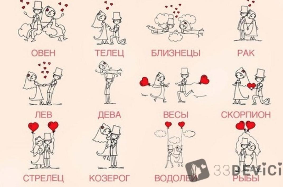 Сексуальный и эротический гороскоп тельца: поведение в постели мужчин и женщин этого знака
