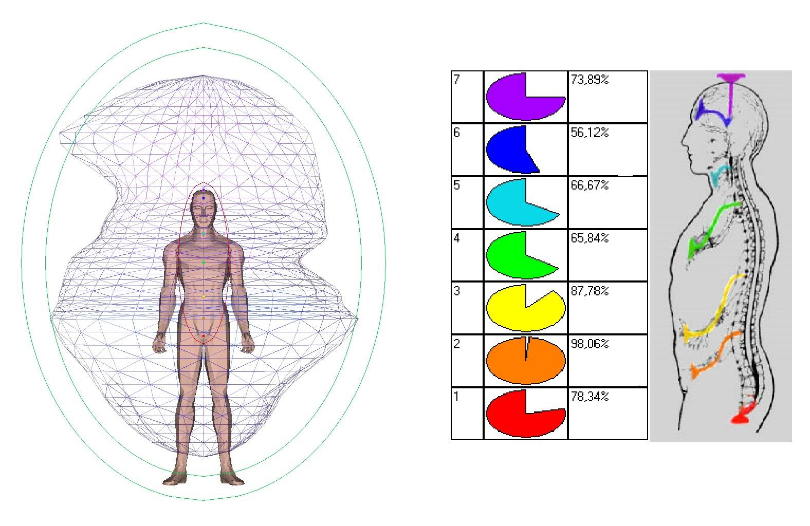 Как узнать какого цвета аура человека. значение цветов ауры. тест.