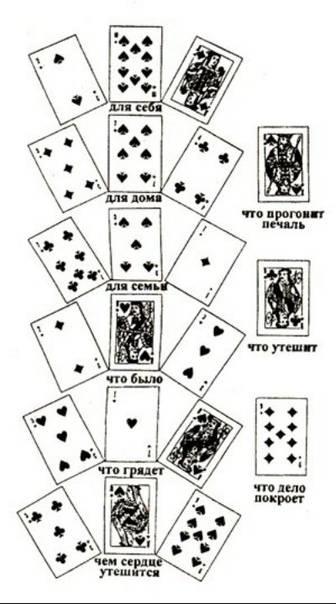 Что было, что будет, чем сердце успокоится - профессиональное гадание на простых картах. | арканс.net