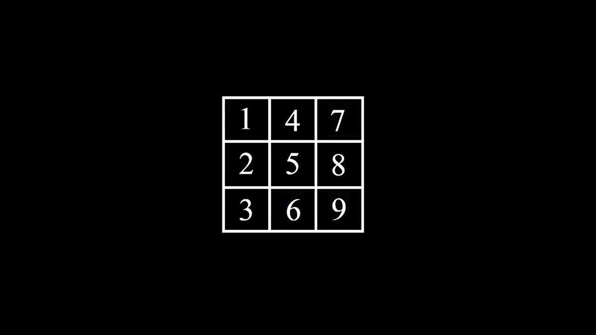 Магический квадрат исполнения желаний